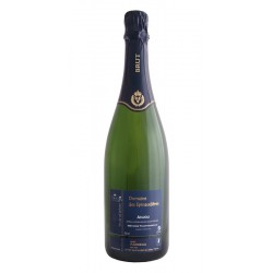 Méthode Traditionnelle Brut